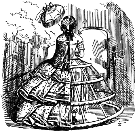 How Did Women Wear Hoop Skirts Wonders Marvels Shop from the world's largest selection and best deals for hoop skirt. how did women wear hoop skirts